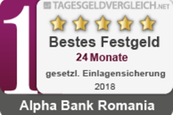 Bestes Festgeld 2018 24 Monate Alpha Bank